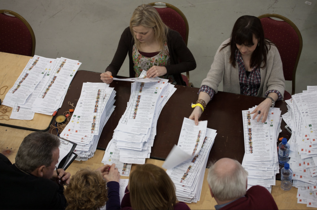 Irish election count under PR