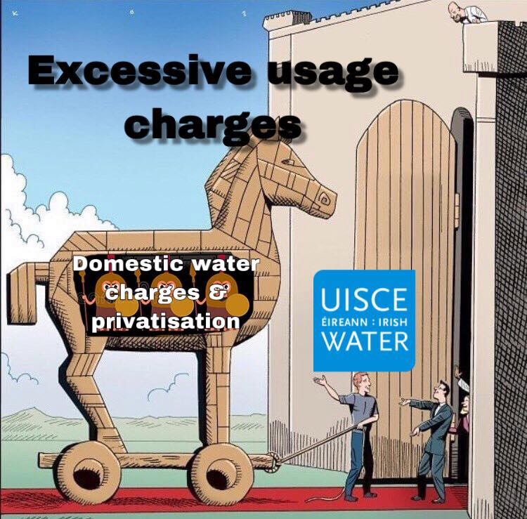 Excessive Usage Charges mean Water Charges