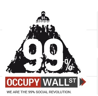 Occupy Wall Street Logo 99 percent. David Graeber's politics led him to champion protests such as the Occupy Wall Street movement of 2011.